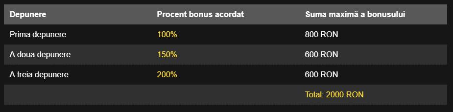 efortuna-online-bonus-procent
